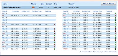 Screen shot 2011-11-07 at 1.57.10 PM.png
