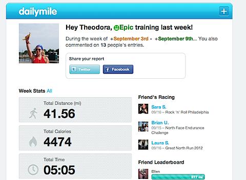 Screen shot 2012 09 10 at 7.29.47 PM MCM Training: Week 9 Recap