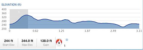 Screen shot 2012-11-22 at 2.47.33 PM.png